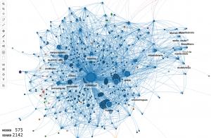 red, conversación, twitter, comunica2, mention, reply, retweet